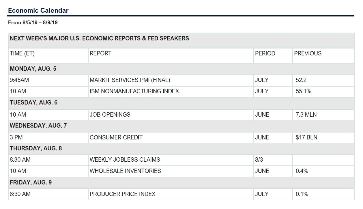 economic calendar 'Smart Money' Vs. 'Dumb Money'?; Both Buying Stocks