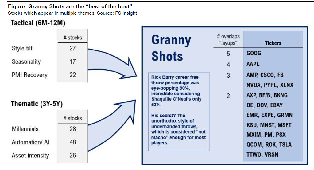 GRANNY SHOTS: Best bets in 2020 - Week 1