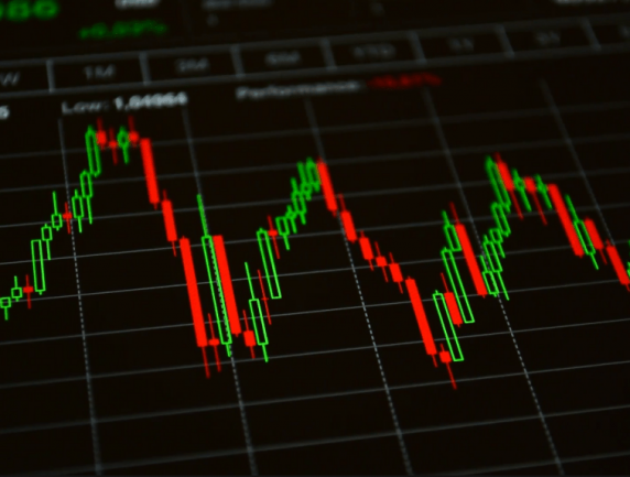 Rob Sluymer's Introduction to Technical Analysis Part 1