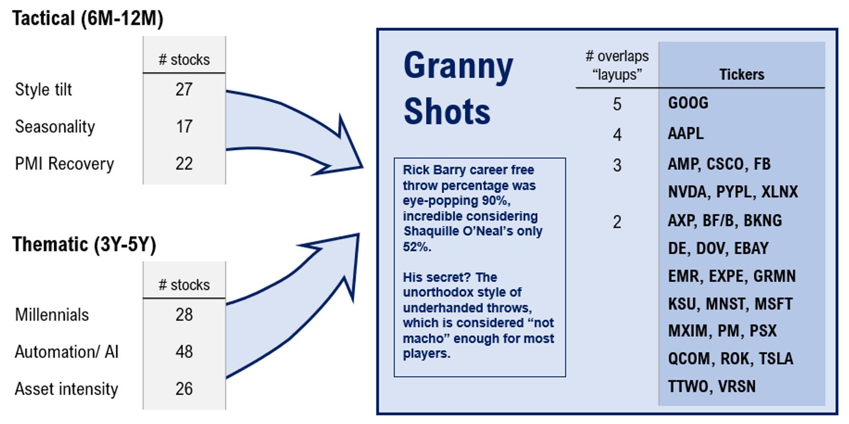 202005231 2 GRANNY SHOTS: Best bets in 2020   Week 21