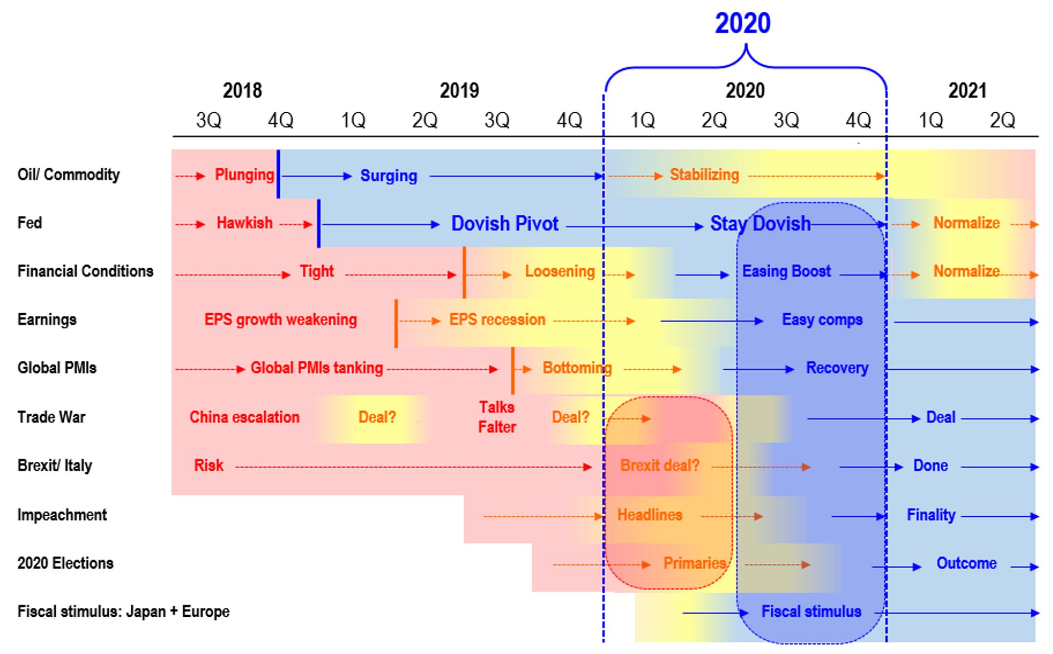 202005233 Progress in the COVID 19 Battle; Opportunity in Epicenter Stocks